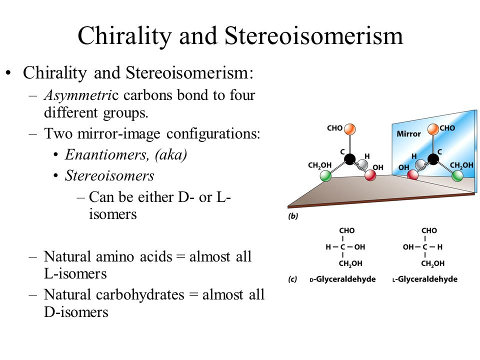Chirality and Stereoisomerism