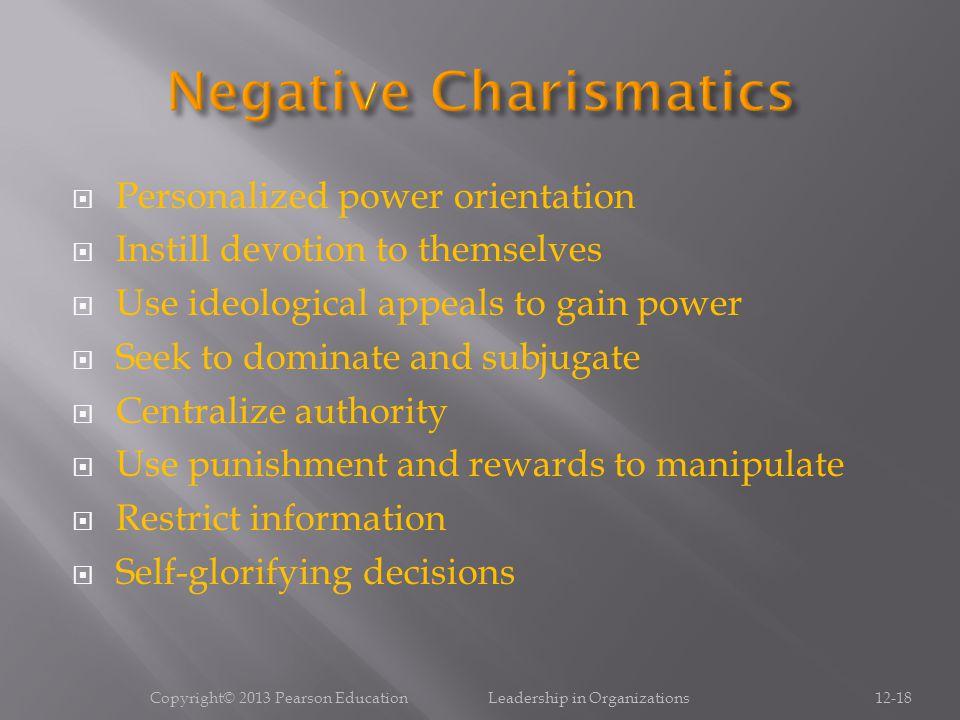 Negative Charismatics
