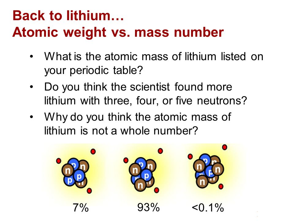 Back to lithium… Atomic weight vs. mass number