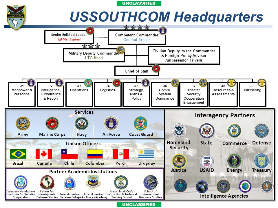 USSOUTHCOM Headquarters
