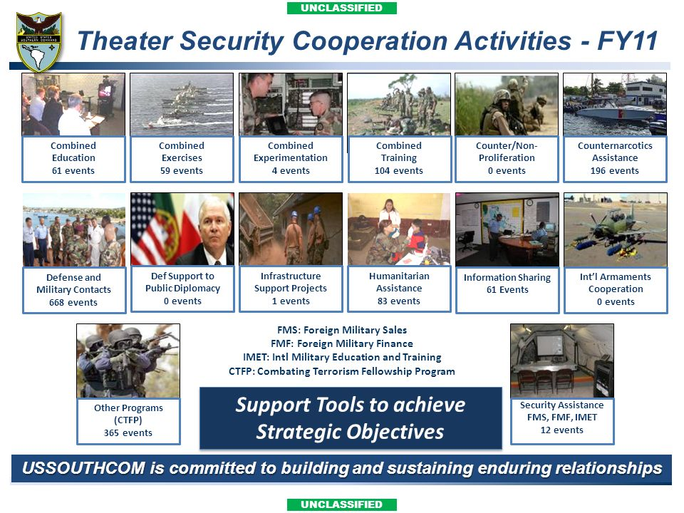 Theater Security Cooperation Activities - FY11