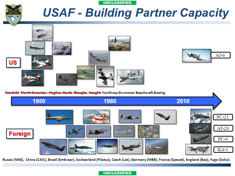 USAF - Building Partner Capacity