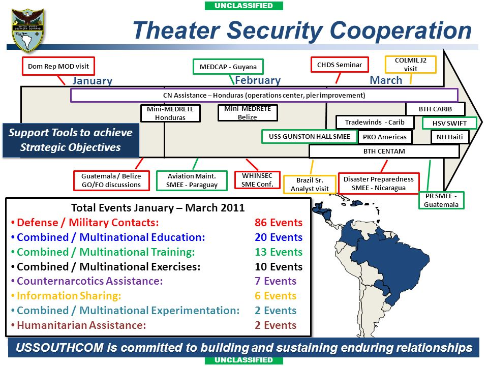Theater Security Cooperation