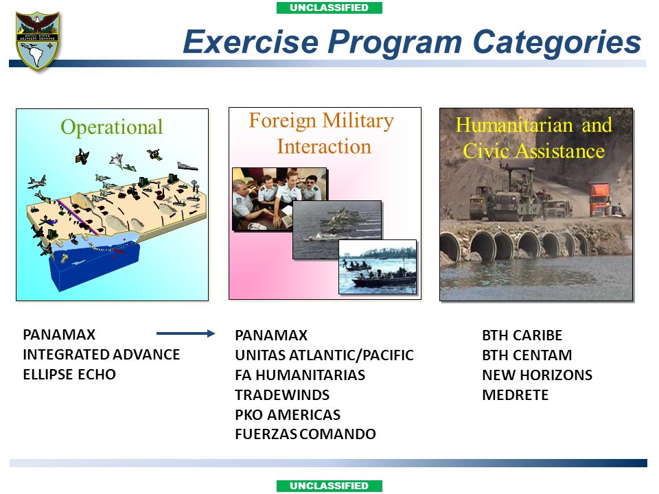 Exercise Program Categories