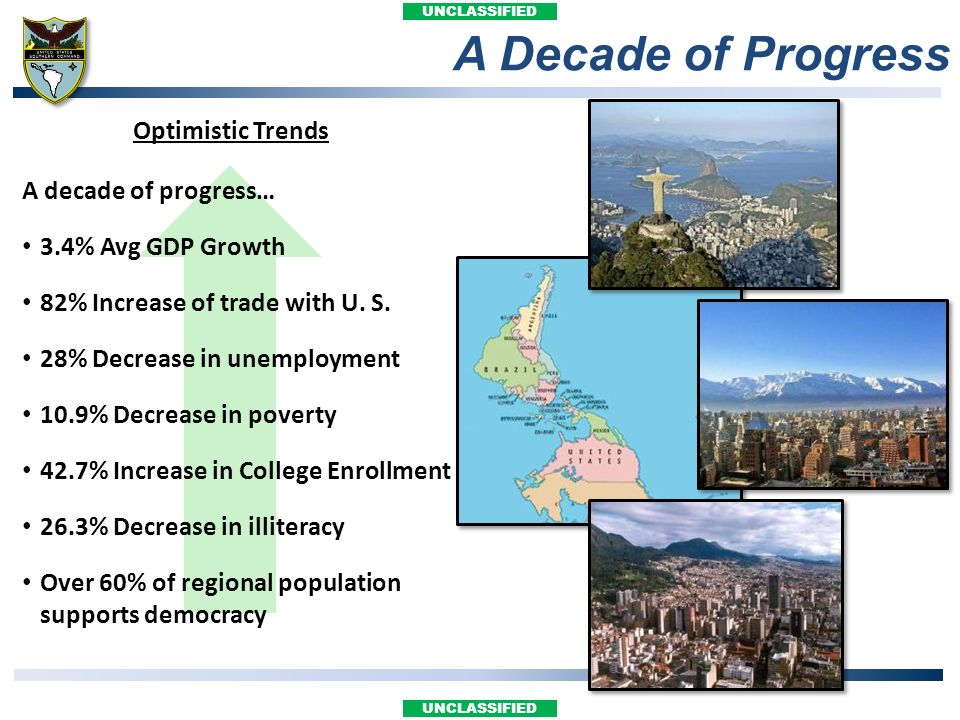 A Decade of Progress Optimistic Trends A decade of progress…