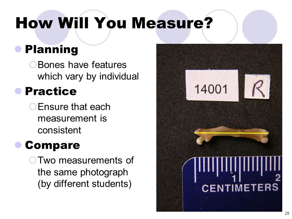 How Will You Measure Planning Practice Compare