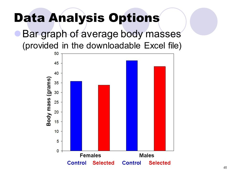 Data Analysis Options Bar graph of average body masses (provided in the downloadable Excel file)