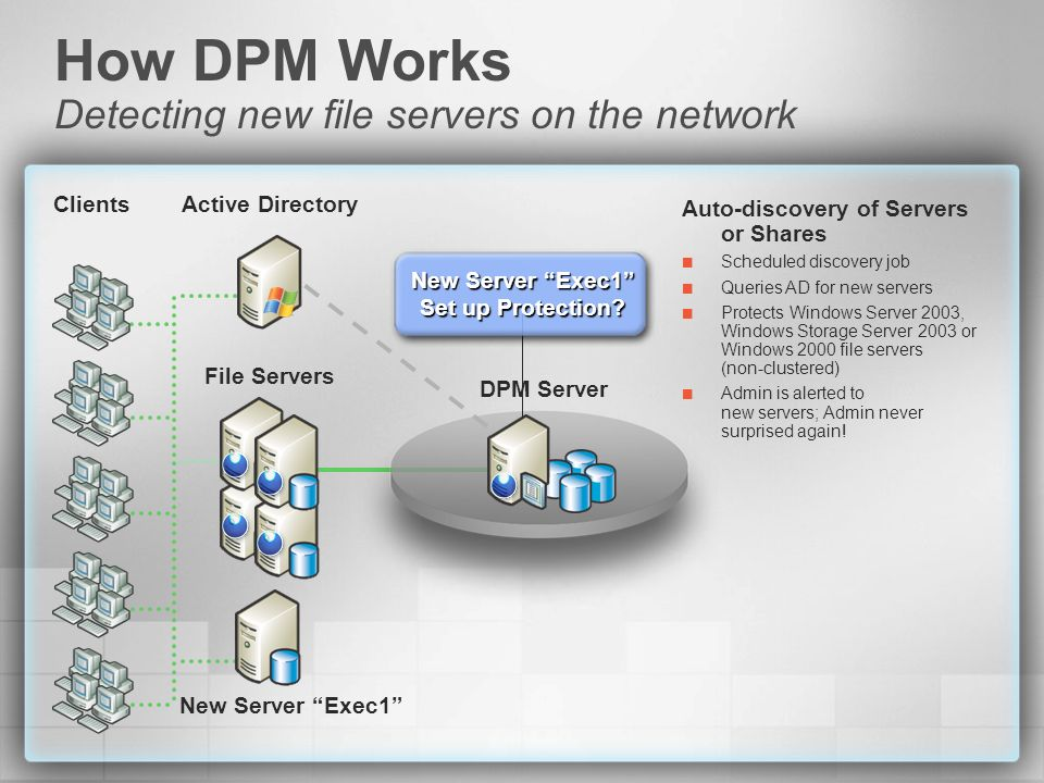 How DPM Works Detecting new file servers on the network