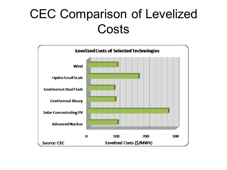 CEC Comparison of Levelized Costs