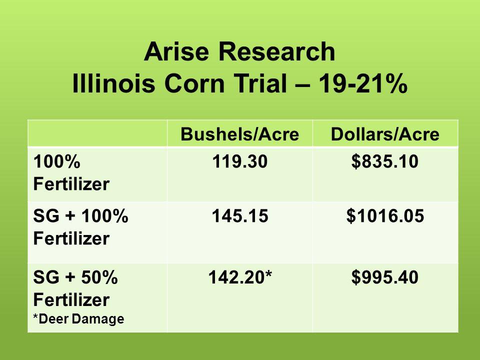 Illinois Corn Trial – 19-21%