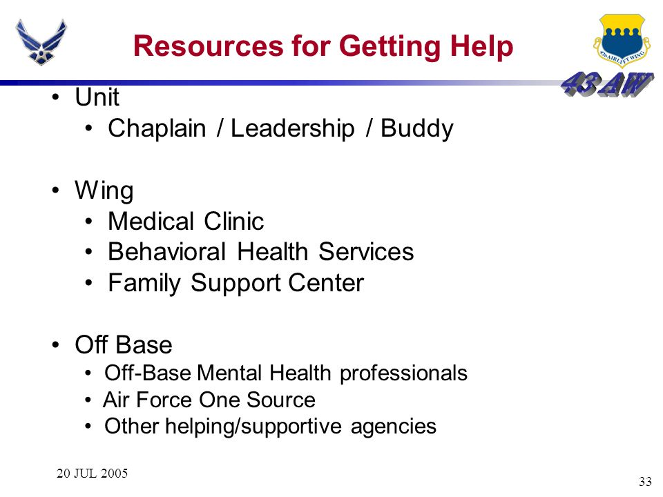 Resources for Getting Help