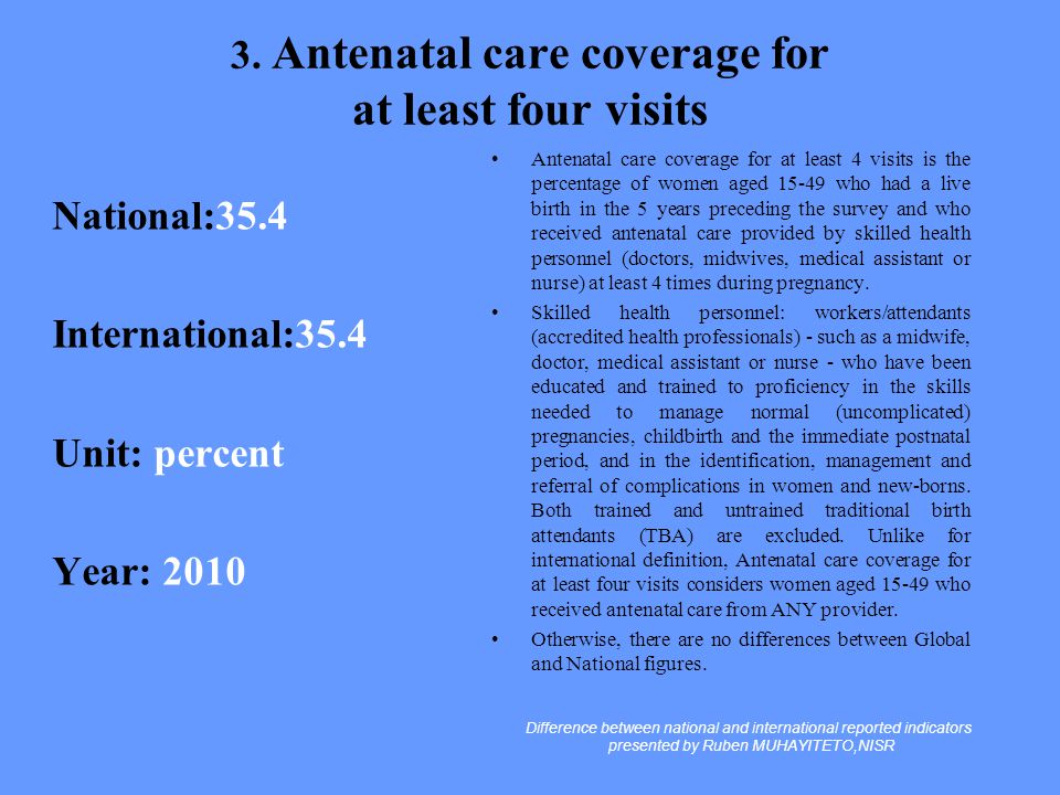 3. Antenatal care coverage for at least four visits