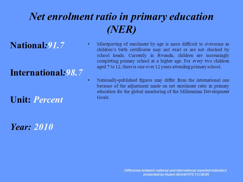Net enrolment ratio in primary education (NER)