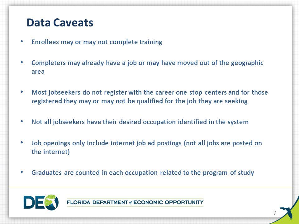 Data Caveats (continued)