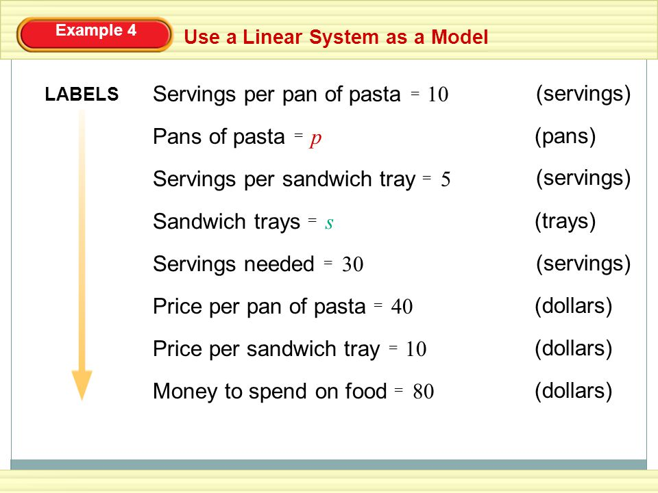 Servings per pan of pasta 10 (servings)