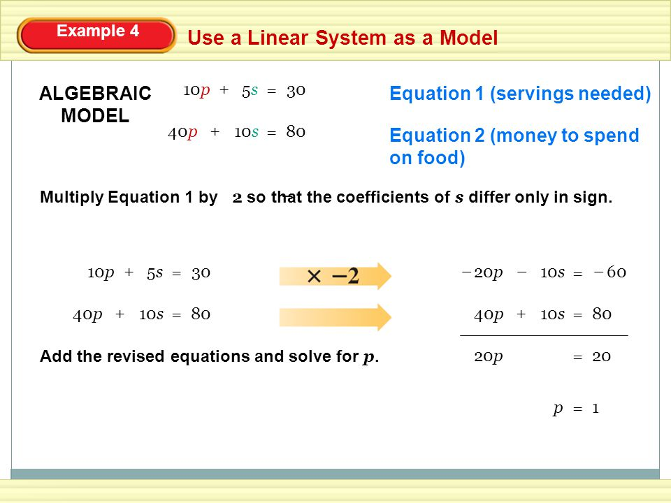 Use a Linear System as a Model