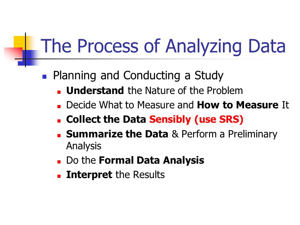 The Process of Analyzing Data