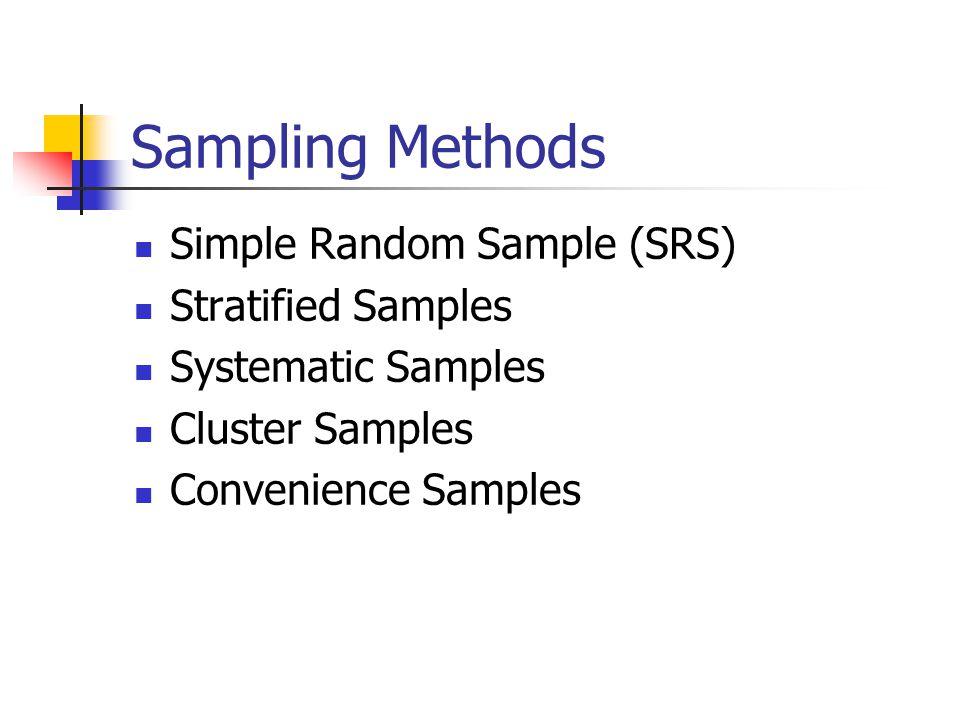 Sampling Methods Simple Random Sample (SRS) Stratified Samples