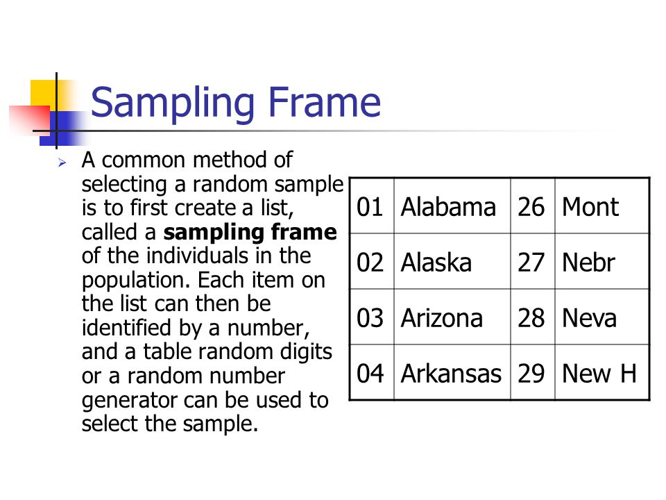 Sampling Frame 01 Alabama 26 Mont 02 Alaska 27 Nebr 03 Arizona 28 Neva