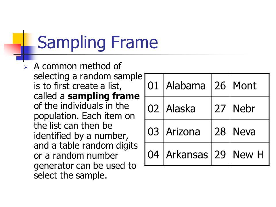 Sampling Frame 01 Alabama 26 Mont 02 Alaska 27 Nebr 03 Arizona 28 Neva