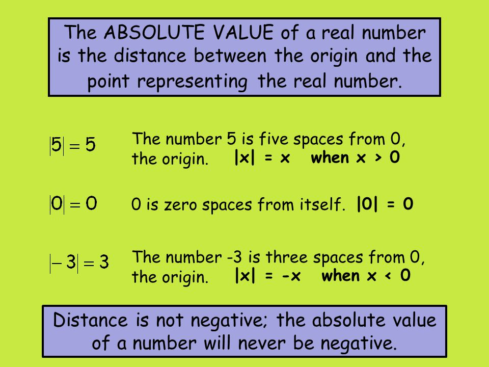 The ABSOLUTE VALUE of a real number is the distance between the origin and the point representing the real number.
