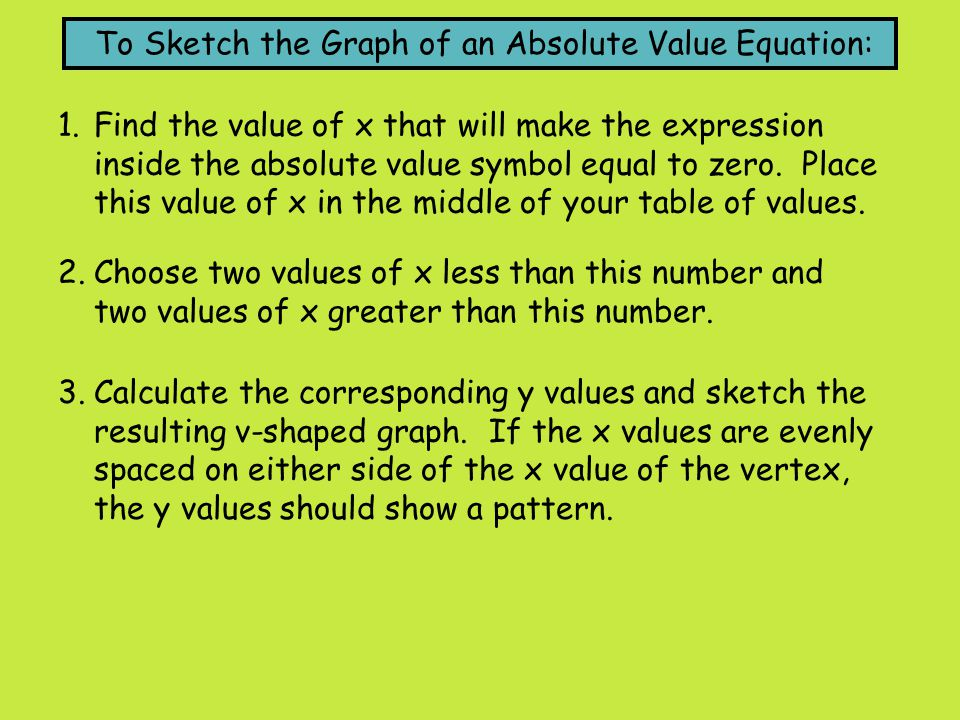 To Sketch the Graph of an Absolute Value Equation: