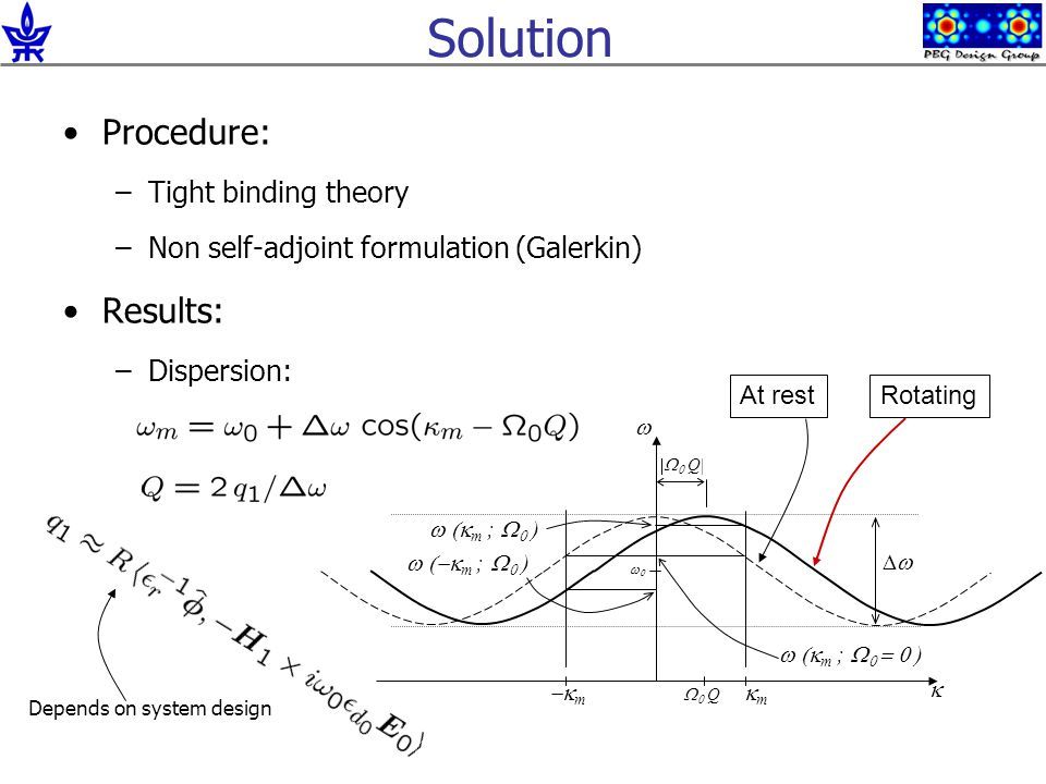 Solution Procedure: Results: Tight binding theory