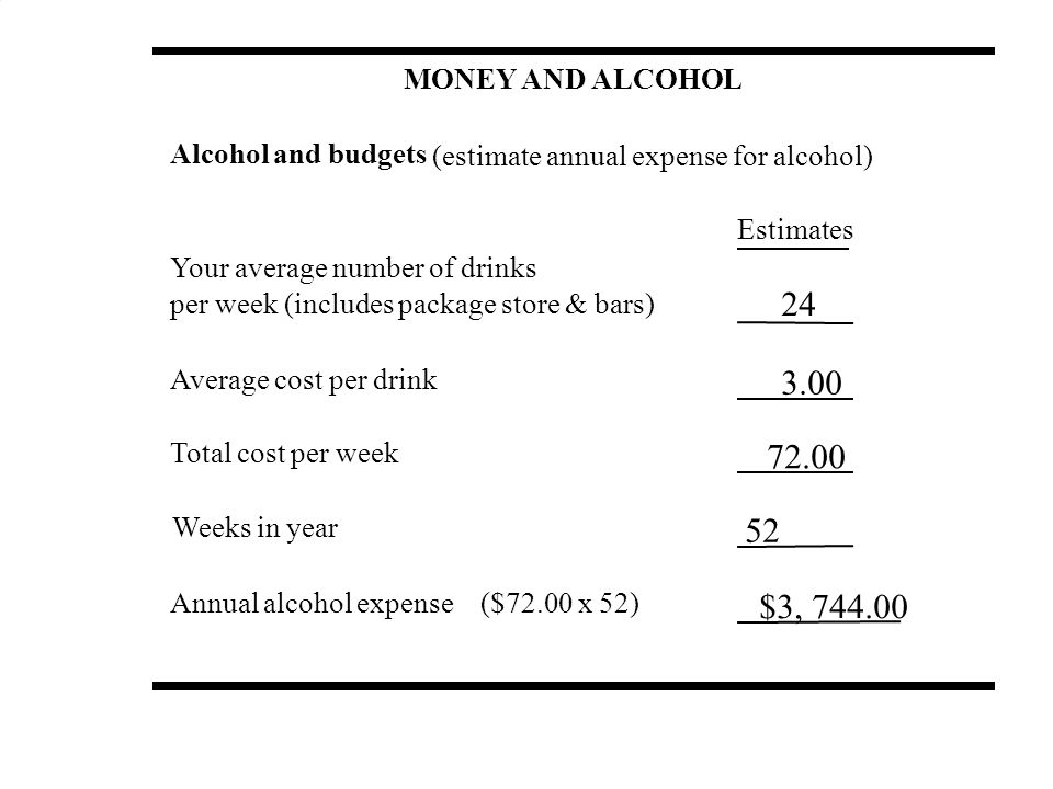 Insert Money and Alcohol Chart