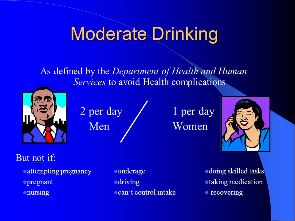 Moderate Drinking 2 per day 1 per day Men Women