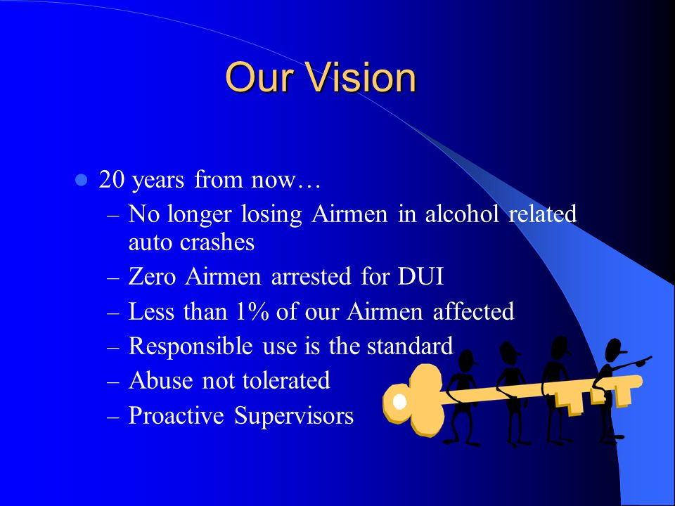 Our Vision 20 years from now…
