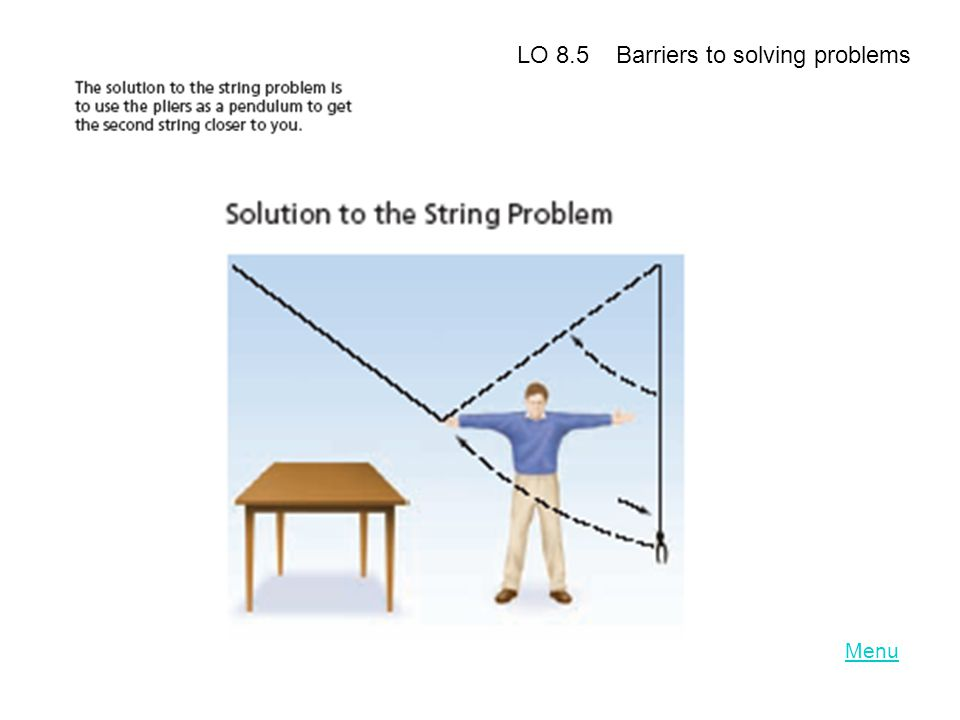 LO 8.5 Barriers to solving problems