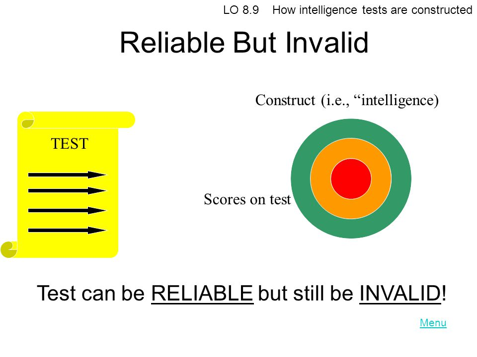 Reliable But Invalid Test can be RELIABLE but still be INVALID!