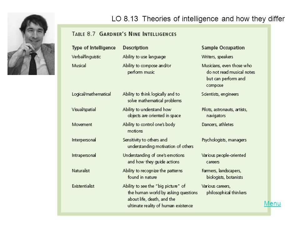 LO 8.13 Theories of intelligence and how they differ