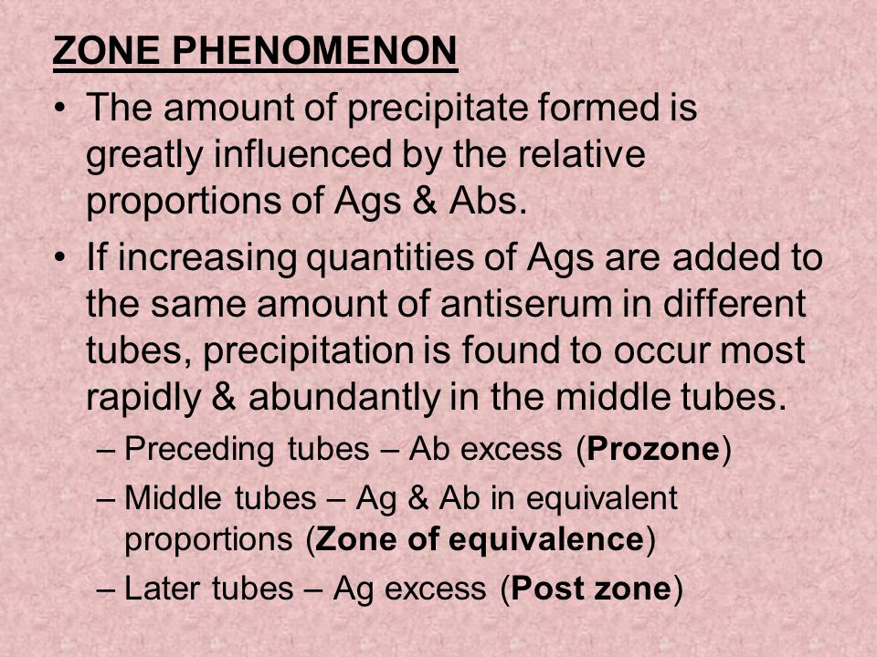 ZONE PHENOMENON The amount of precipitate formed is greatly influenced by the relative proportions of Ags & Abs.