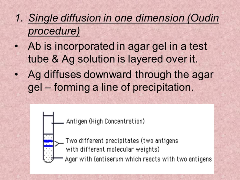 Single diffusion in one dimension (Oudin procedure)