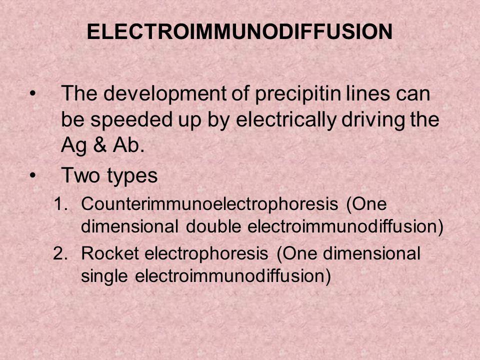 ELECTROIMMUNODIFFUSION