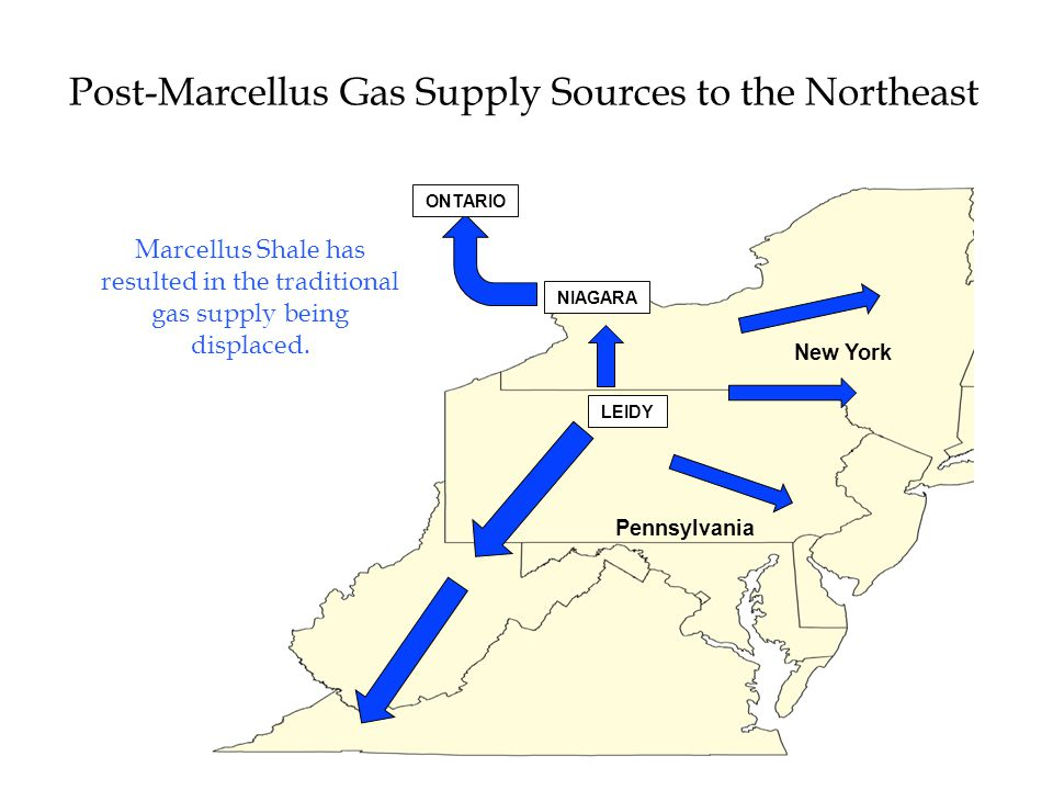 Post-Marcellus Gas Supply Sources to the Northeast