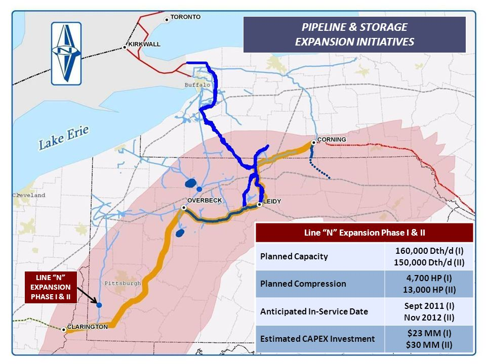 EXPANSION INITIATIVES Line N Expansion Phase I & II