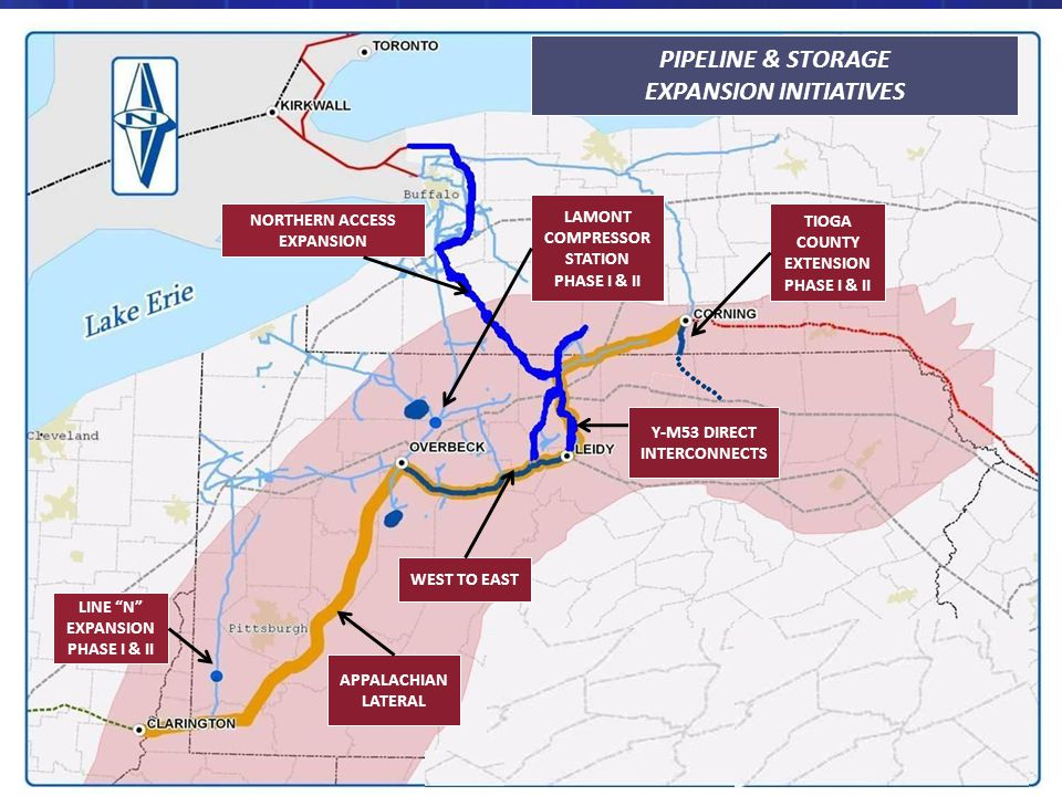PIPELINE & STORAGE EXPANSION INITIATIVES