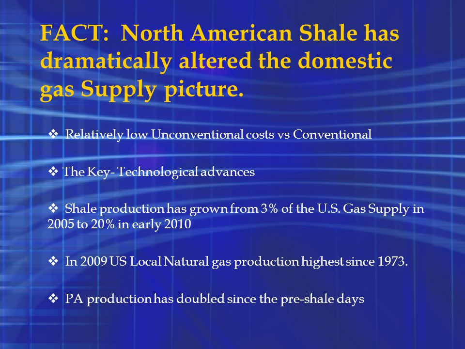 FACT: North American Shale has dramatically altered the domestic gas Supply picture.
