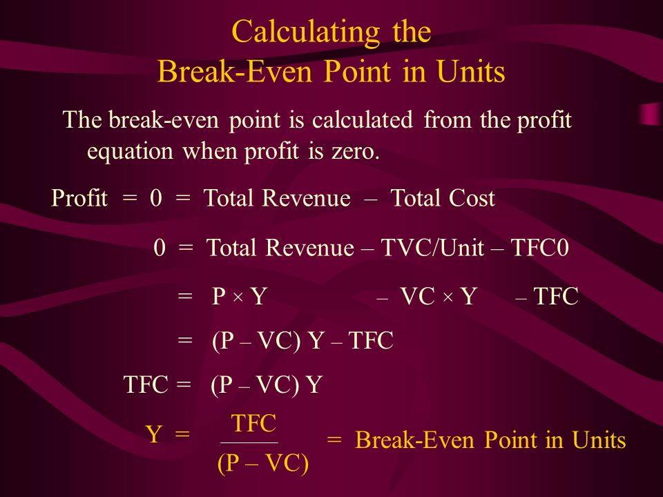 Calculating the Break-Even Point in Units