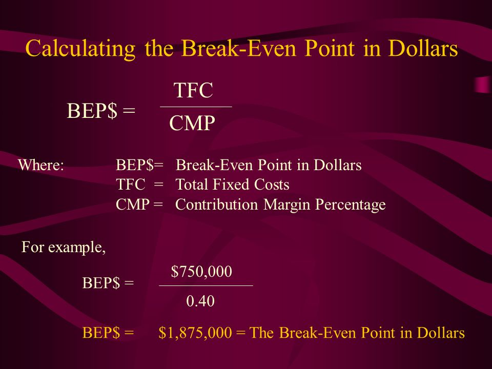 Calculating the Break-Even Point in Dollars