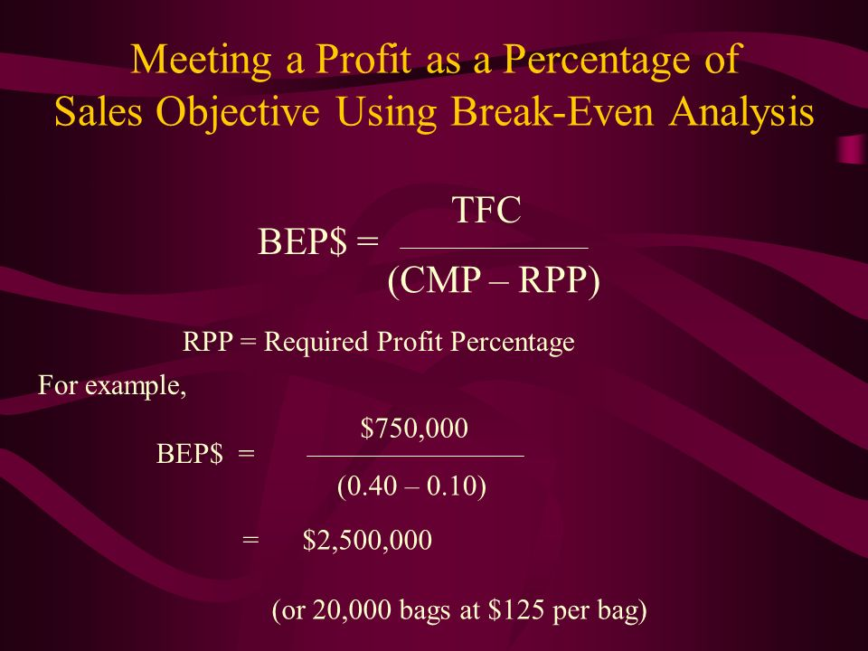 Meeting a Profit as a Percentage of Sales Objective Using Break-Even Analysis