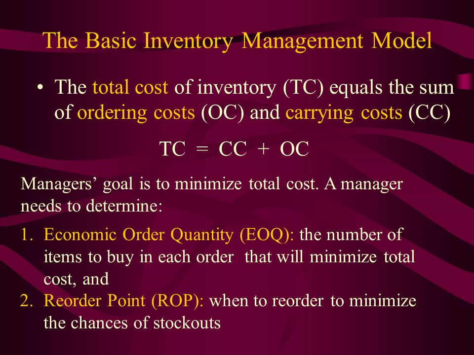 The Basic Inventory Management Model