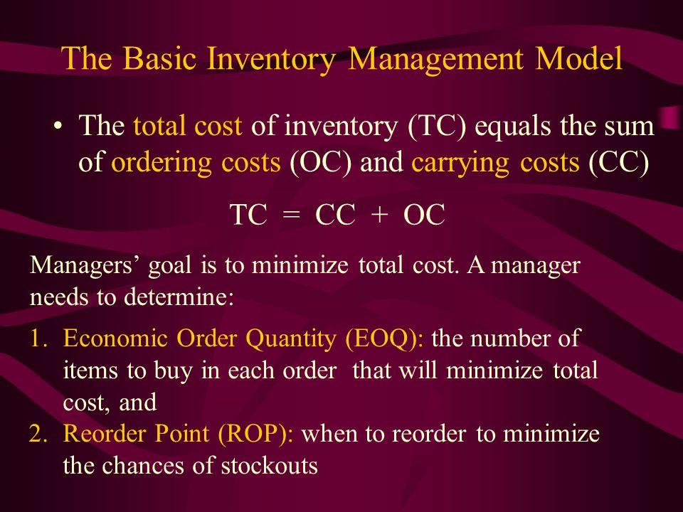 The Basic Inventory Management Model