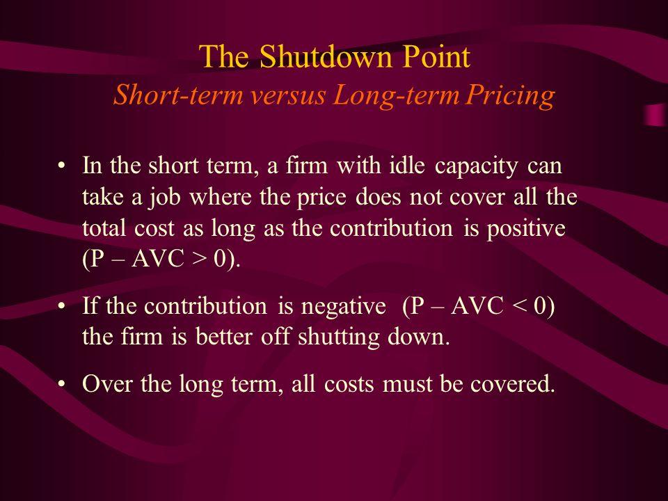 The Shutdown Point Short-term versus Long-term Pricing