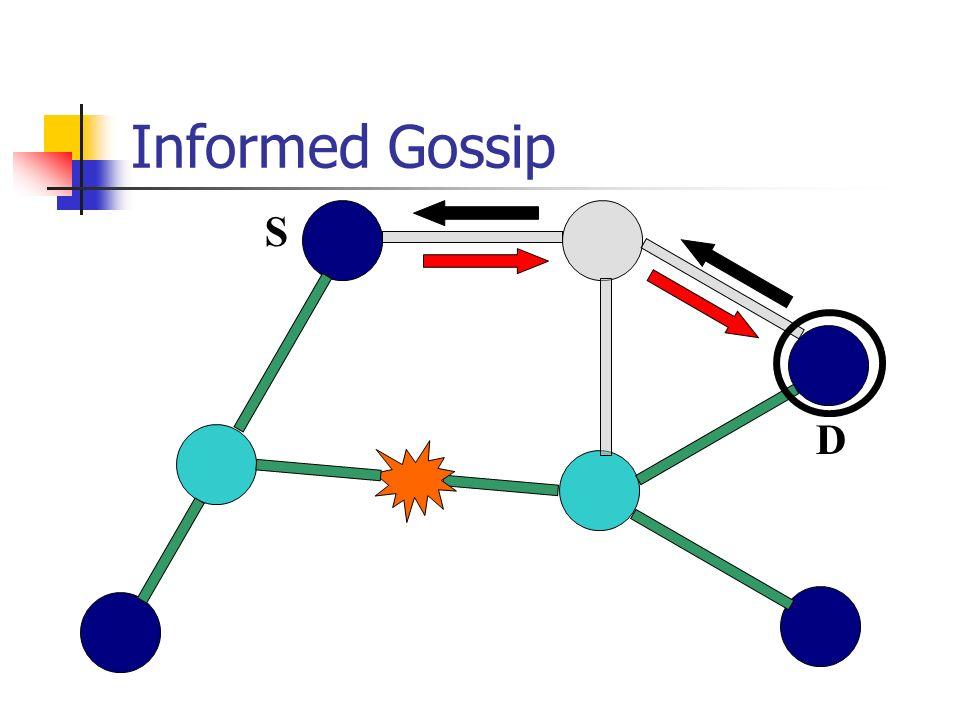 Informed Gossip S D