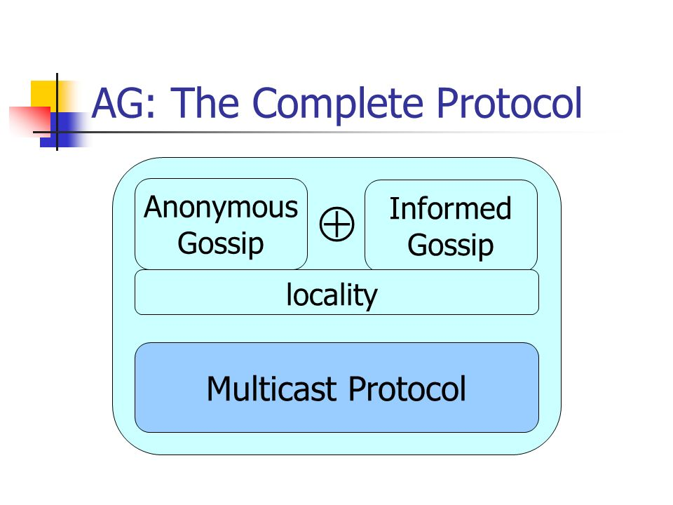 AG: The Complete Protocol