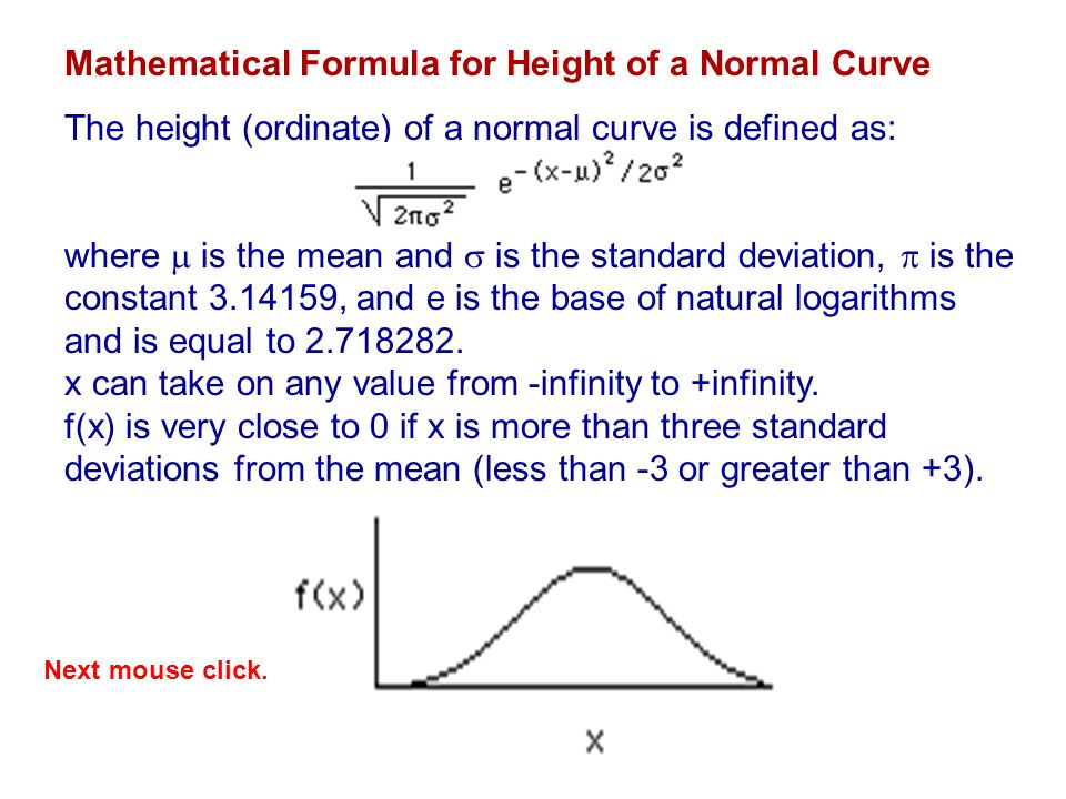 Mathematical Formula for Height of a Normal Curve