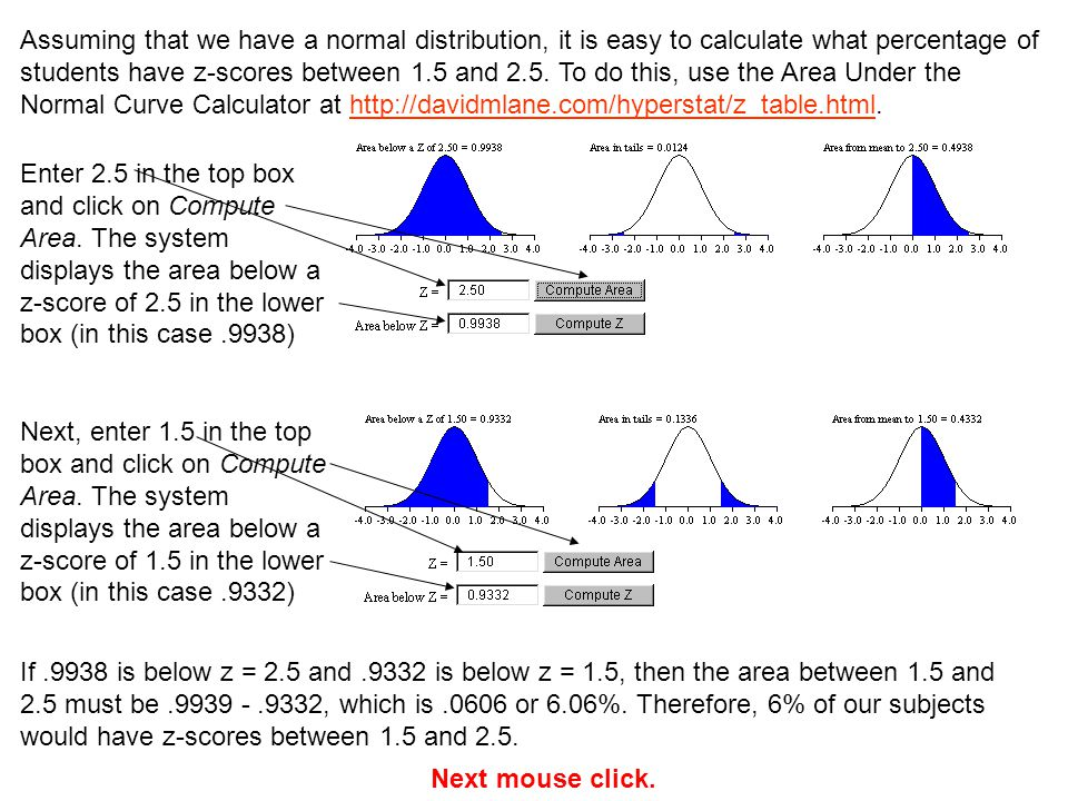 Assuming that we have a normal distribution, it is easy to calculate what percentage of students have z-scores between 1.5 and 2.5. To do this, use the Area Under the Normal Curve Calculator at http://davidmlane.com/hyperstat/z_table.html.